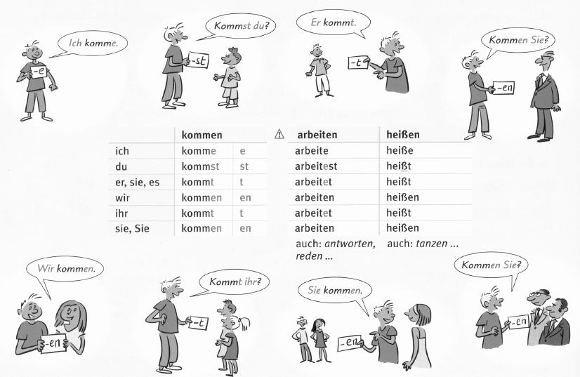 Настоящее время в немецком языке