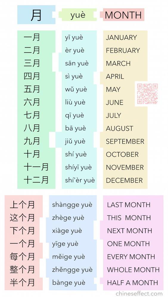 Названия месяцев на китайском языке