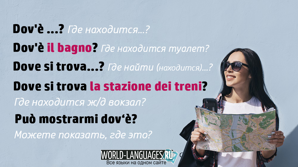 Как спросить дорогу на итальянском