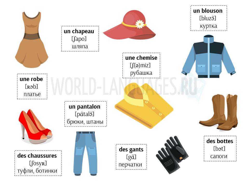 Одежда на французском языке с переводом и транскрипцией