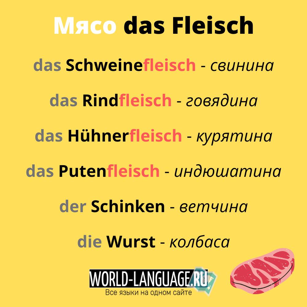 Мясо на немецком языке