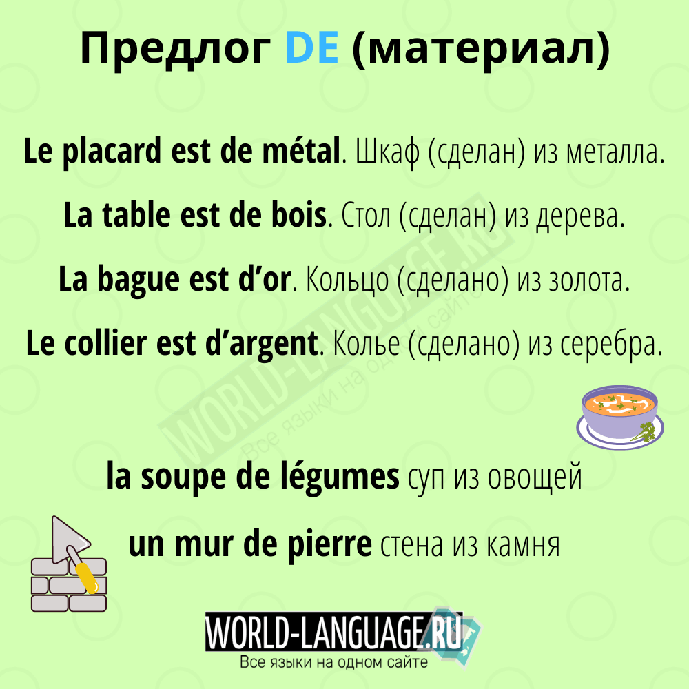 Предлог DE во французском языке